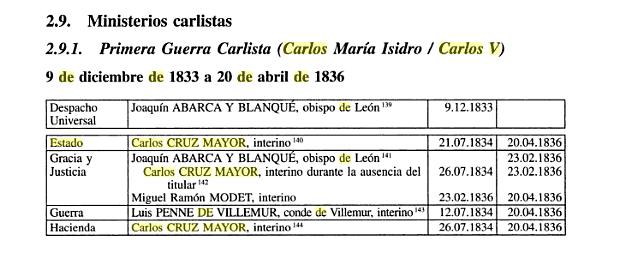 Ministros de Carlos V en el periodo de la I Guerra Foral