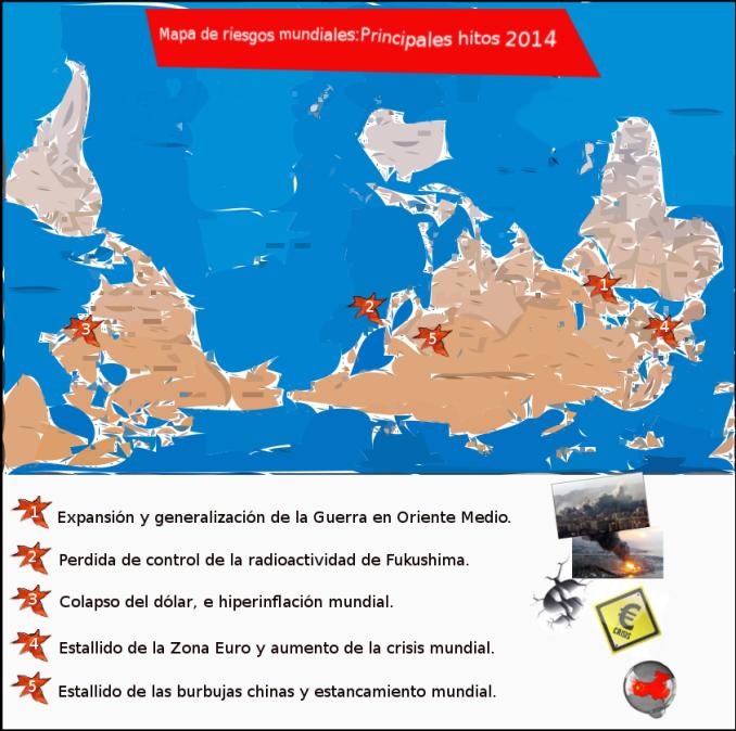 Mapa_de_riesgos_mundiales_principales_hitos